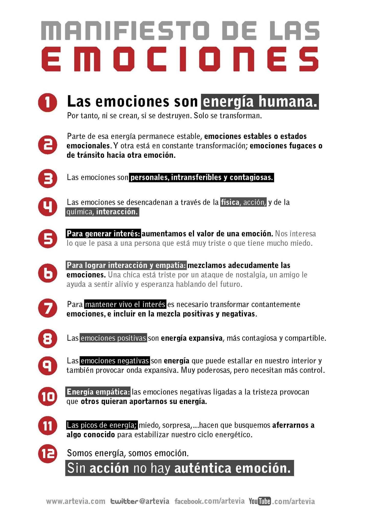 Inteligencia Emocional la Tabla periódica de las emociones te ...