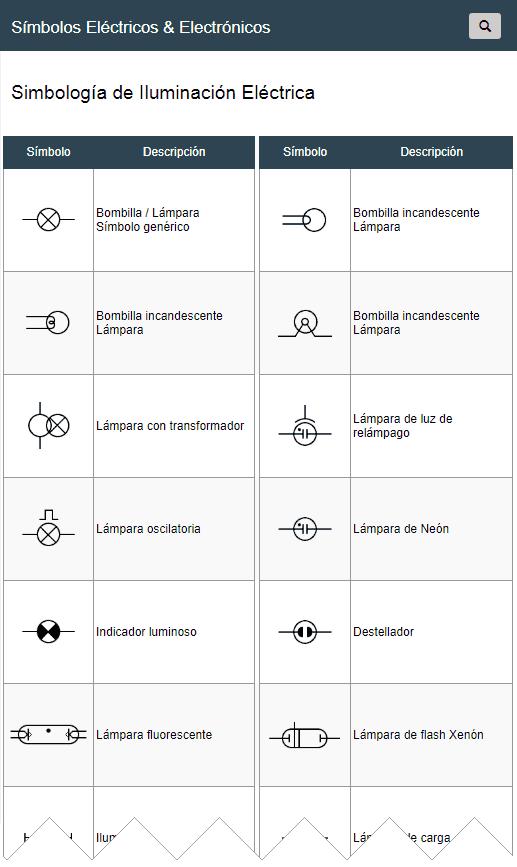 Simbolos De Iluminacion Electrica Simbologia Electrica Iluminacion Electrica Electrica