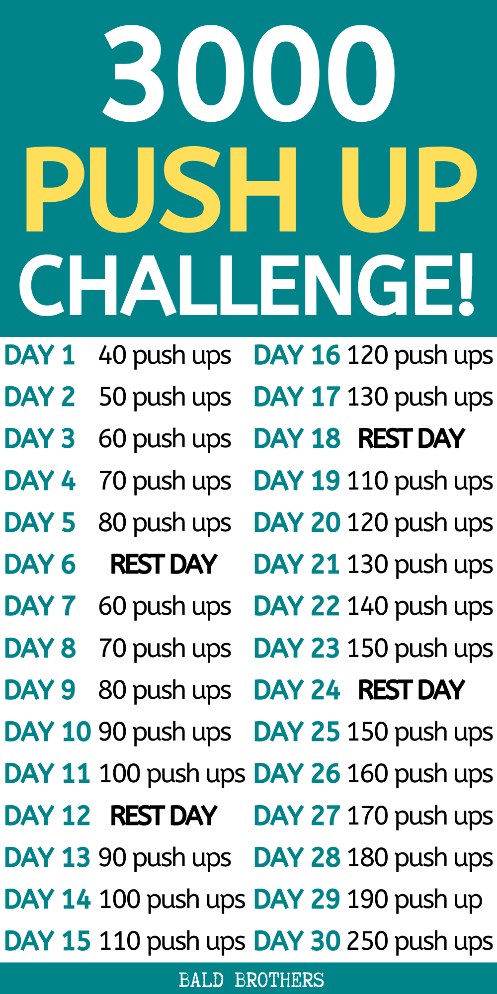 30 Day Push Up Challenge 3000 Push Ups In One Month 30 Day Push Up Push Up Challenge 30 Day Challenge For Men