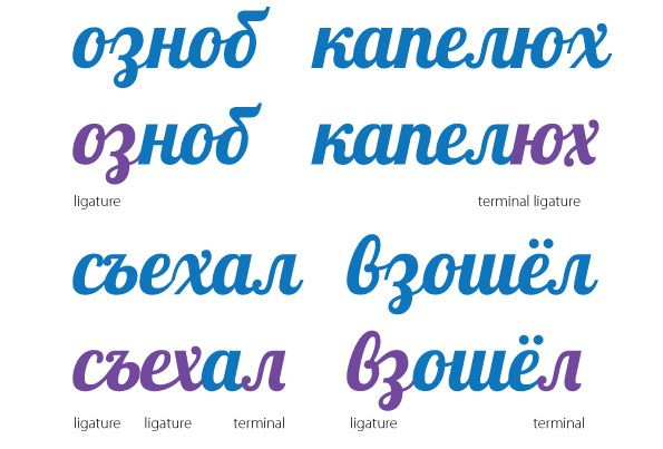 Lobster Cyrillic Includes 99 Cyrillic Ligatures 25 Ending Glyphs