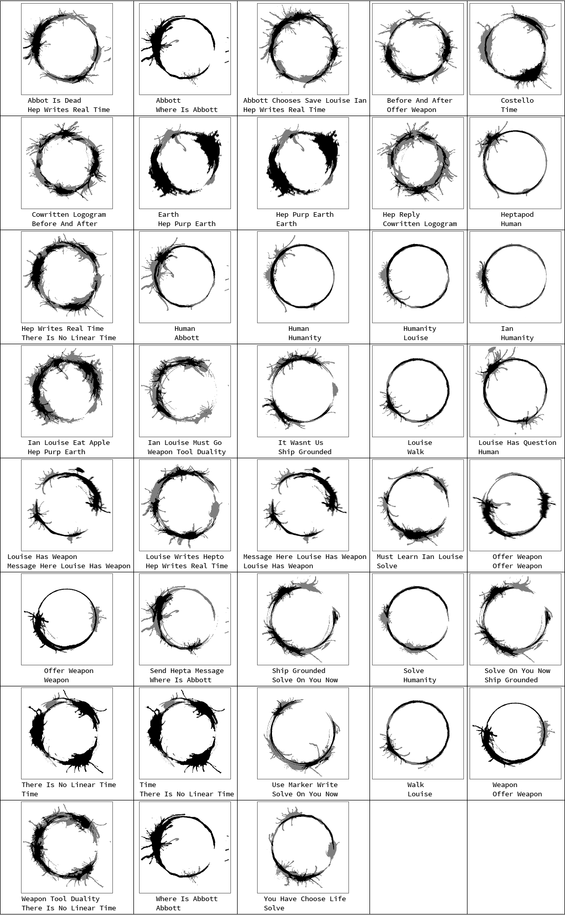Image result for arrival circle language | Languages ...