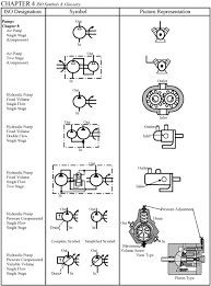 Image Result For Hydraulic Valve Symbols Symbols Hydraulic Systems Line Diagram