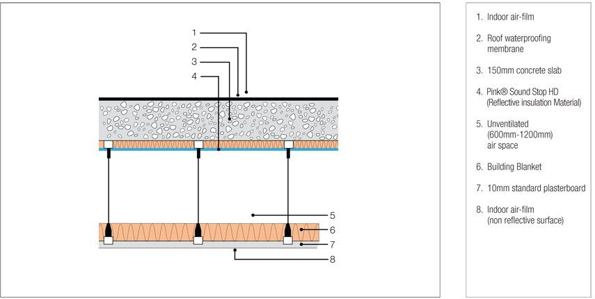 Suspended Ceiling Concrete Slab Www Energywarden Net