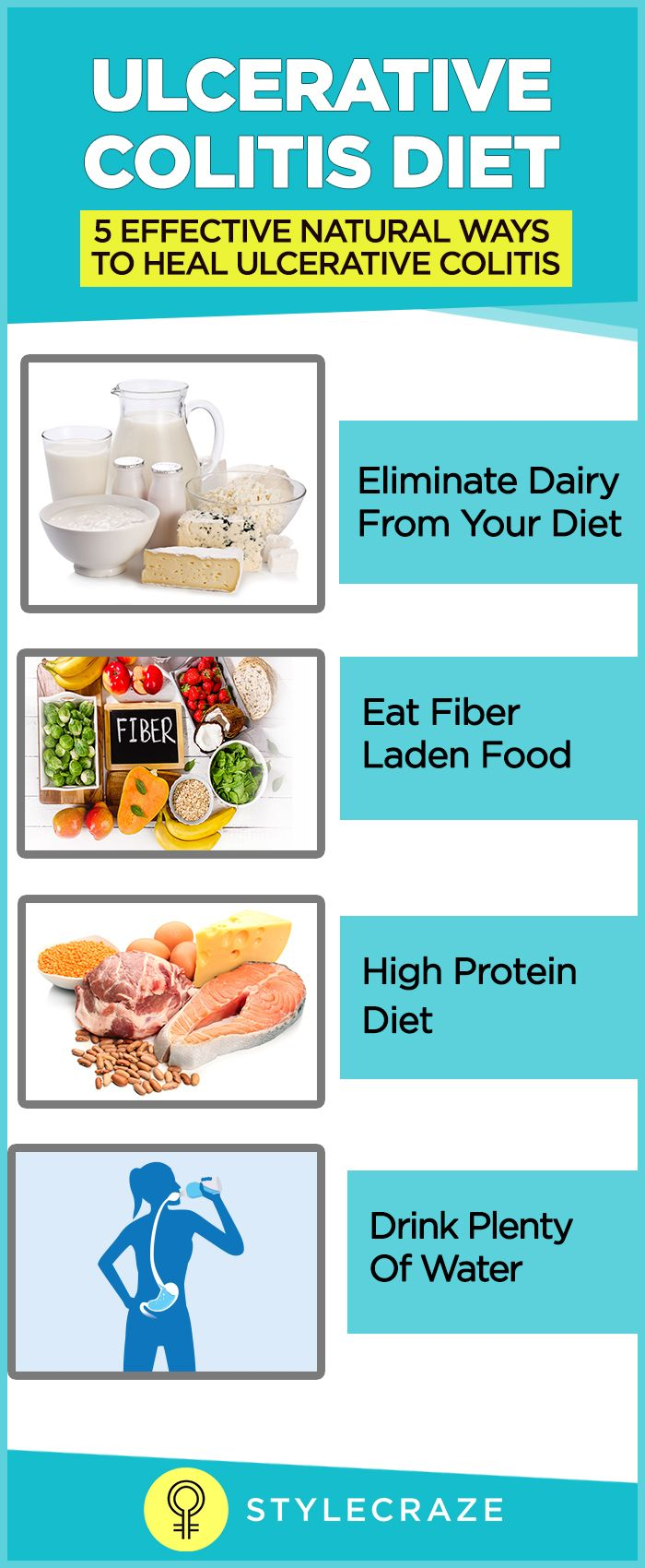 Ulcerative Colitis Diet Foods To Eat And Avoid With Diet Chart Ulcerative Colitis Diet Ulcerative Colitis Recipes Colitis Diet
