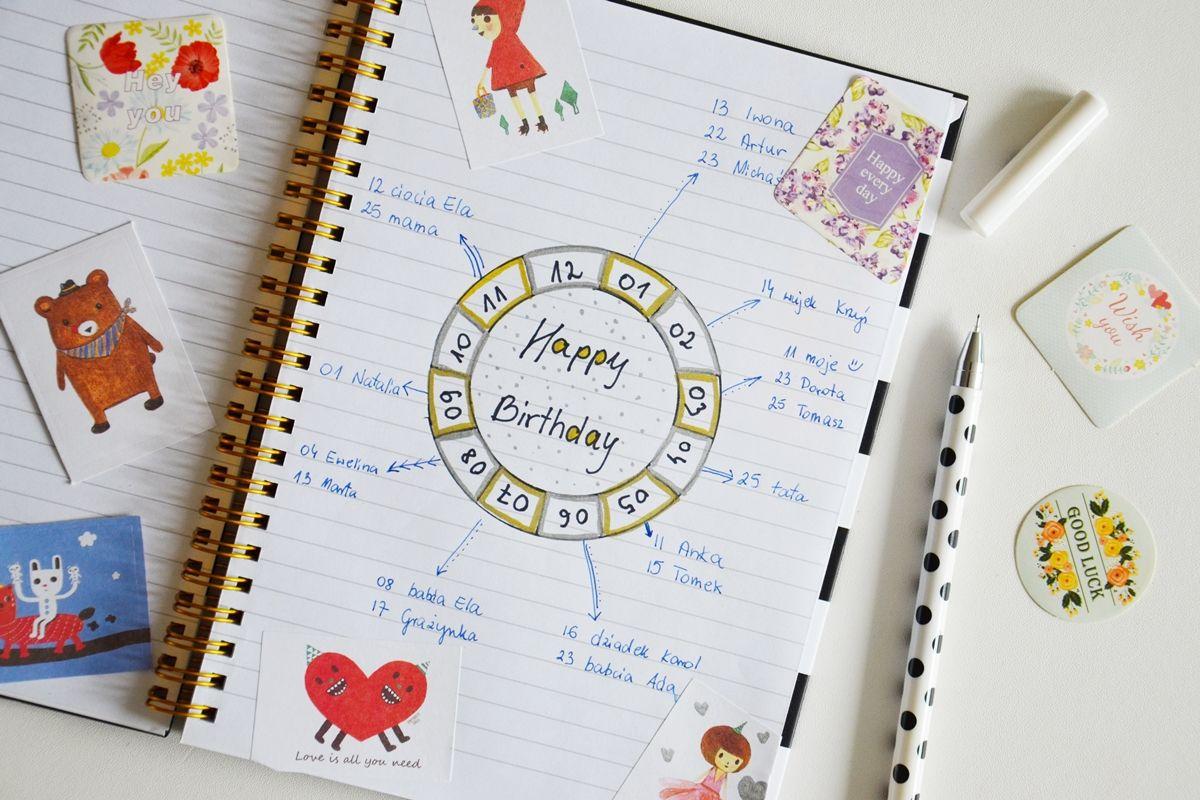 Jak stworzyć bullet journal Bullet journal, Journal, Happy