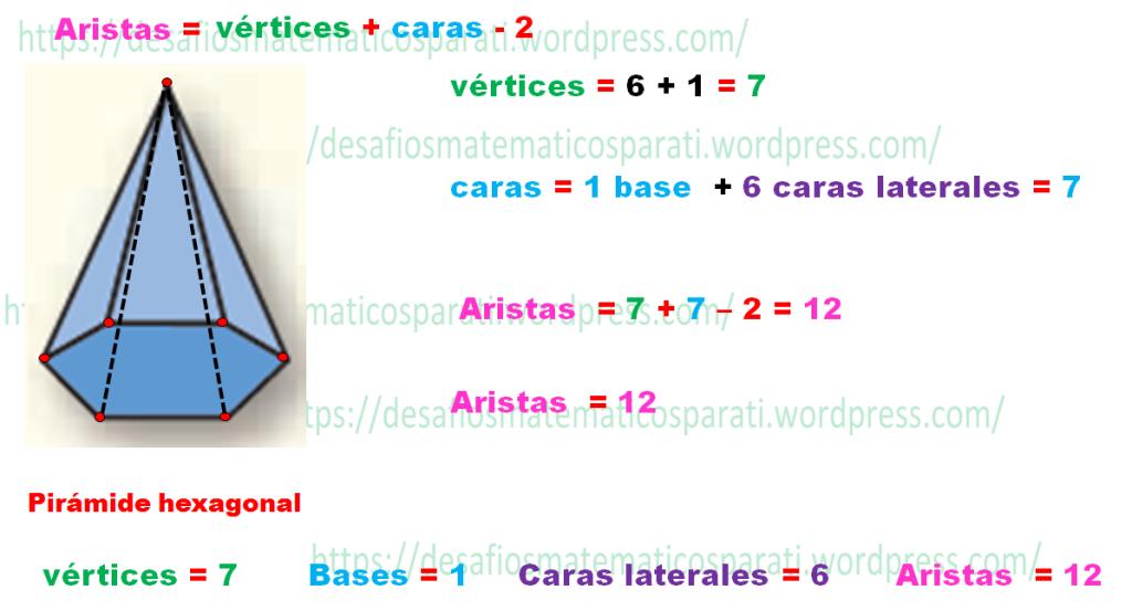 Diferencias Entre Prismas Y Pirámides Desafíos Matemáticos Prismas Y Piramides Prismas Desafio Matematico