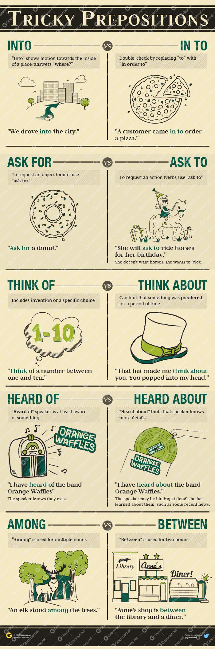 Tricky prepositions - #ESL #EFL #ELT #LearnEnglish