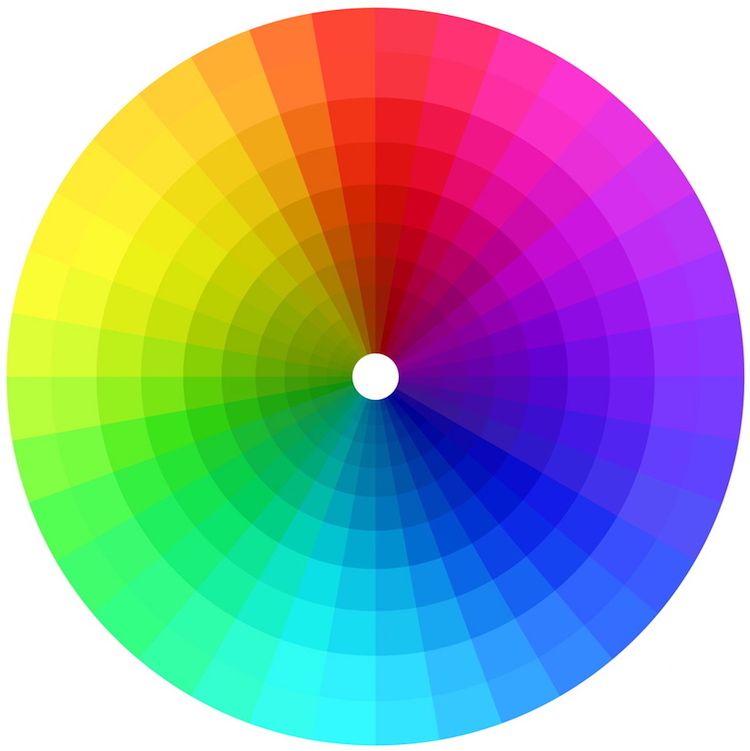 Cercle Chromatique Et Comment S En Servir En Decoration De La Maison Kaarten