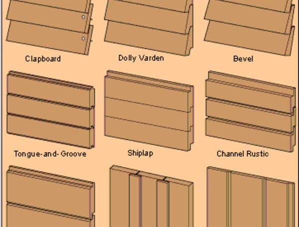 Different Types Of Wood Siding Shiplap Siding Wood Siding Exterior Wood Sideboard