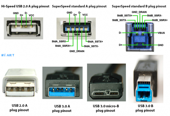 Usb 2 0 3 0 Connectors Pinouts Usb Connectors Custom Computer
