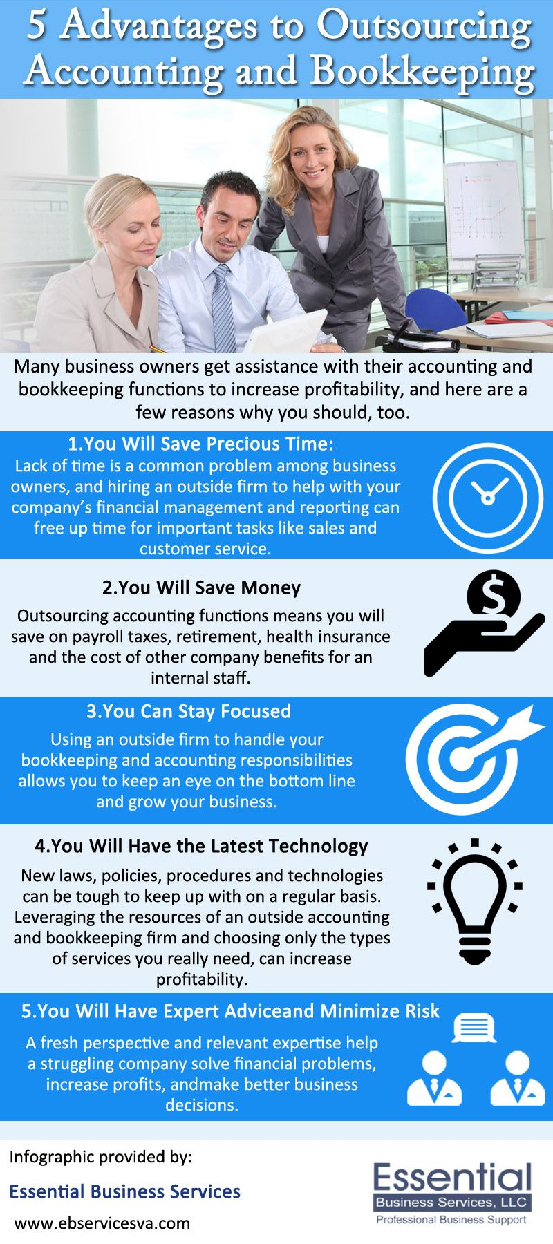 Lack Of Time Is A Common Problem Among Business Owners And Hiring