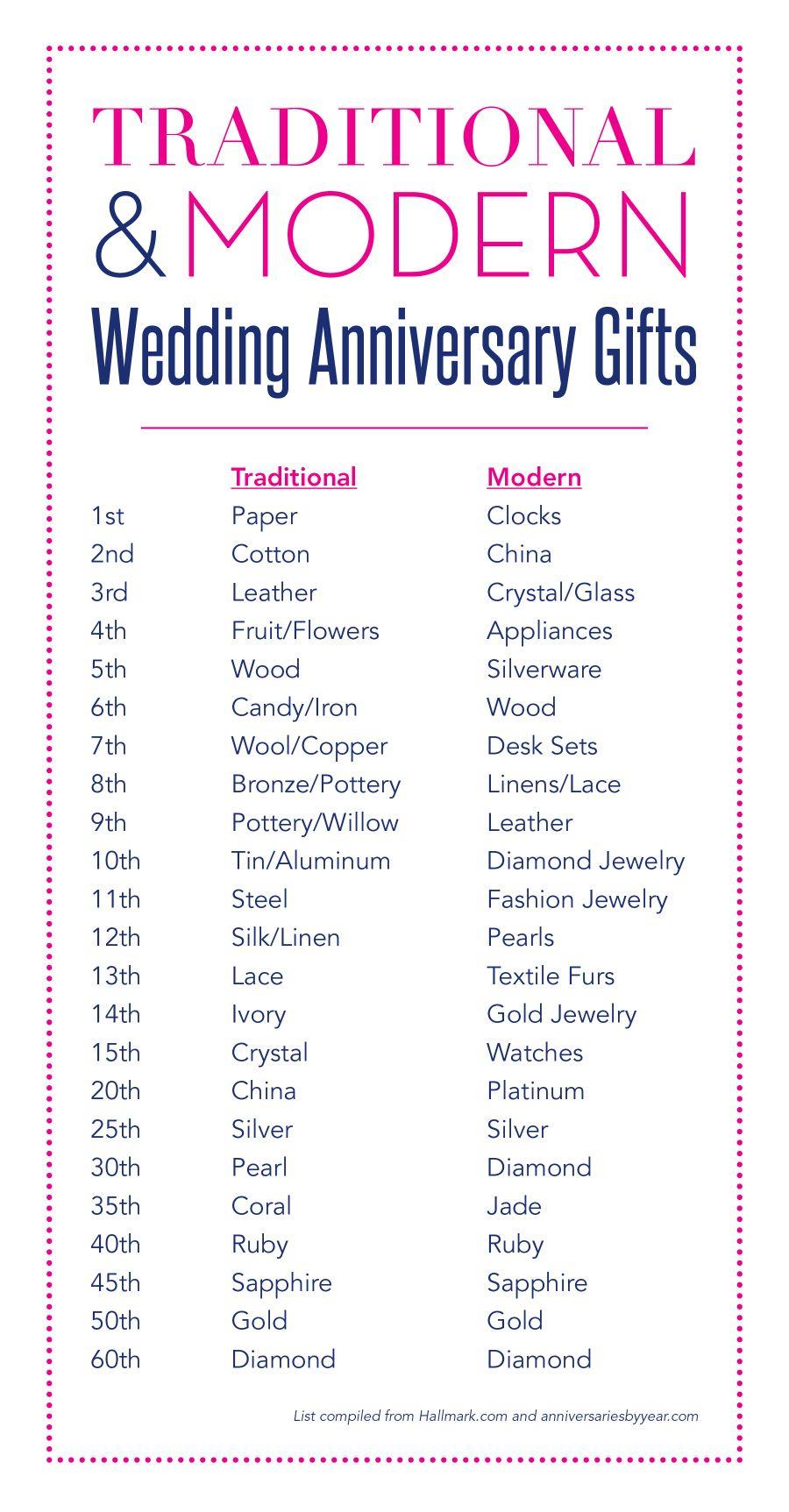 Wedding Anniversary Gifts Marriage Anniversary Gifts Second Anniversary Gift Marriage Anniversary
