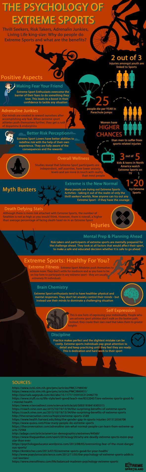 The Psychology Of Extreme Sports Infographics Archive