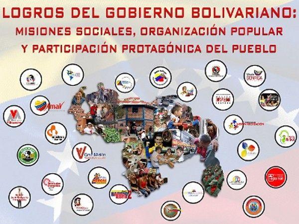 DOCUMENTOS FUNDAMENTALES DE LA REVOLUCIÓN BOLIVARIANA  6410f6662a9