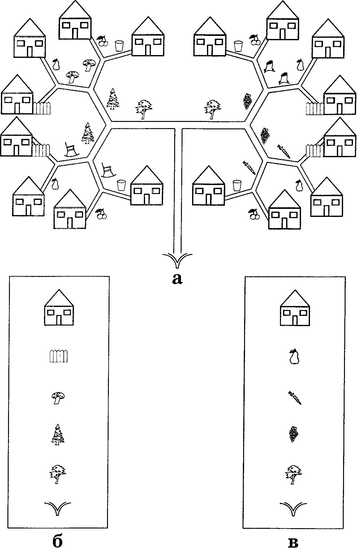 Картинки на тему схема