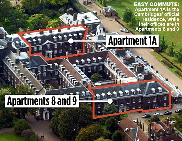 Apartment 1a At Kensington Palace Is Where William And Kate Live 8 Was The Marital Home Of Charles Diana