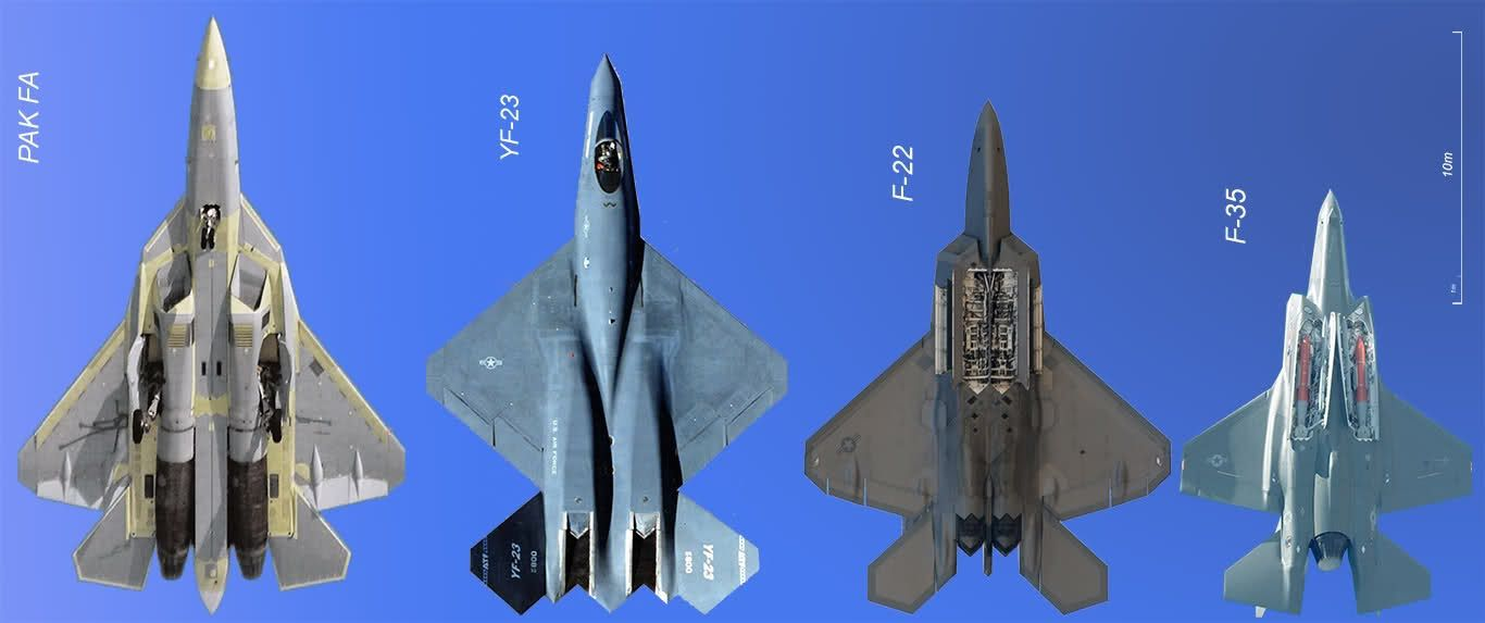 f 22 vs su 30 su 35 amazing performance in the air