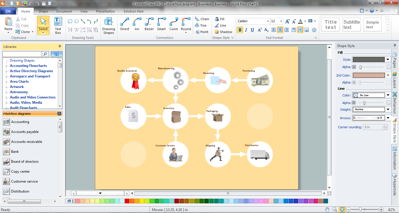 23 Complex Workflow Diagram Software Ideas Workflow