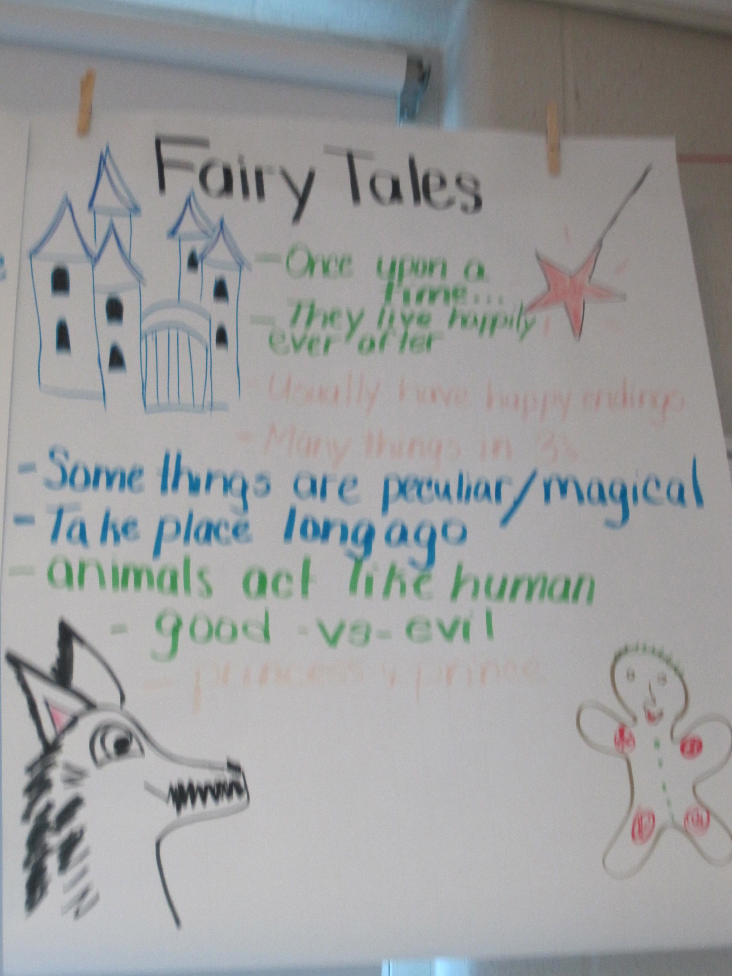 2nd Grade Chart Writing Fairy Tales Elementary