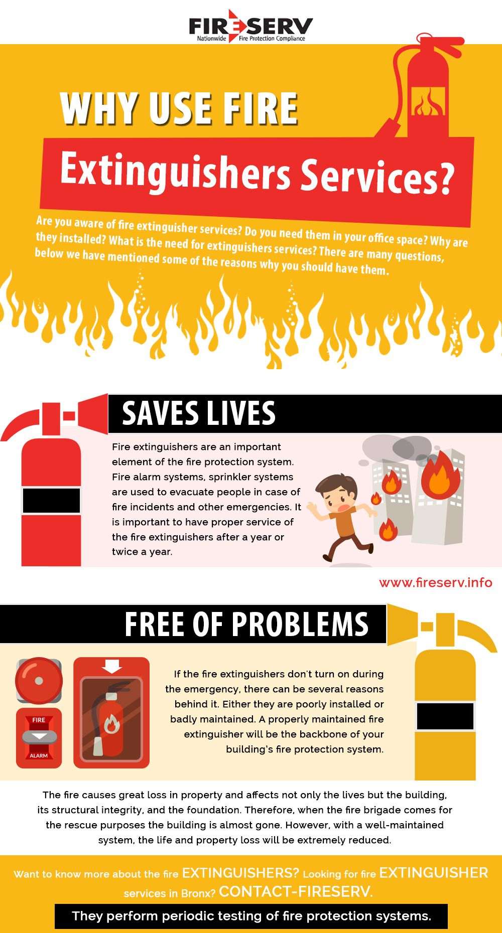 Want To Know More About The Fire Extinguishers Service In Brooklyn