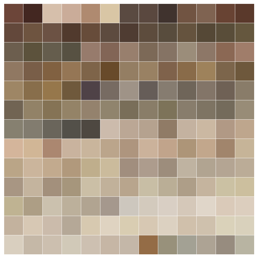 Sherwin williams warm neutrals paint color family for Neutral shades of paint