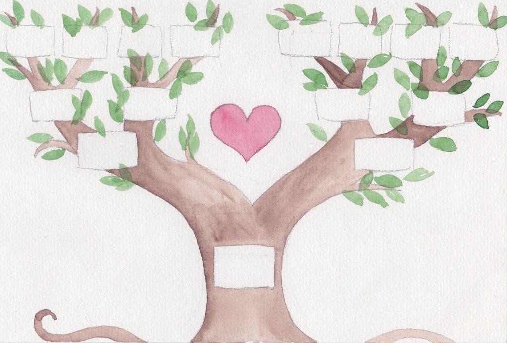 Stammbaum zum Ausdrucken   Lila Erdbeere | Prints & Printables