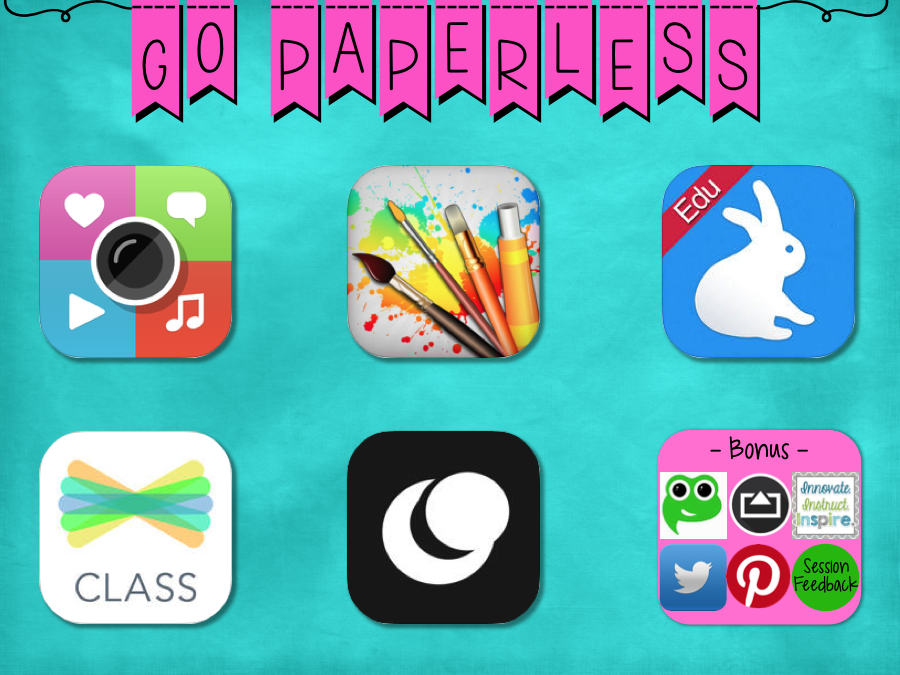 iCan Go Paperless - ThingLink