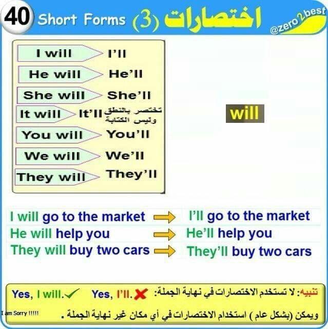 اختصارات 3 Learn English Words English Words English Language Course