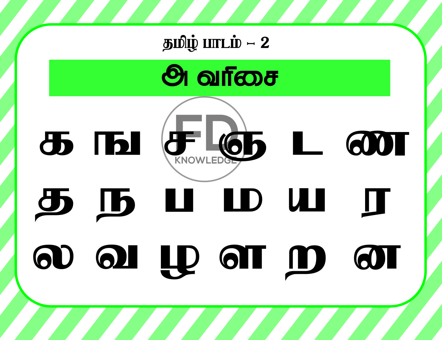 Learning Tamil