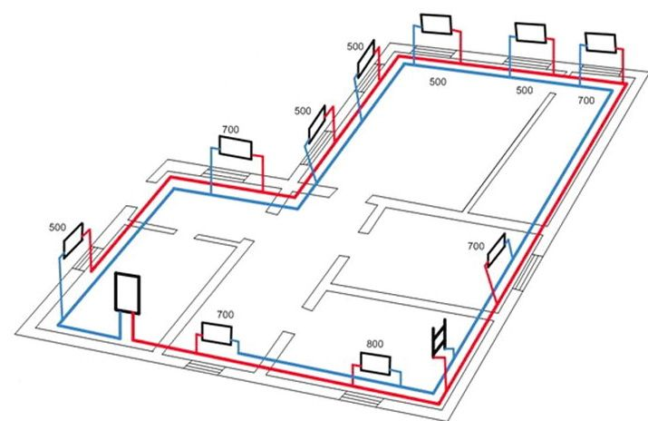 это самое система отопления одноэтажного дома на картинке покупкой