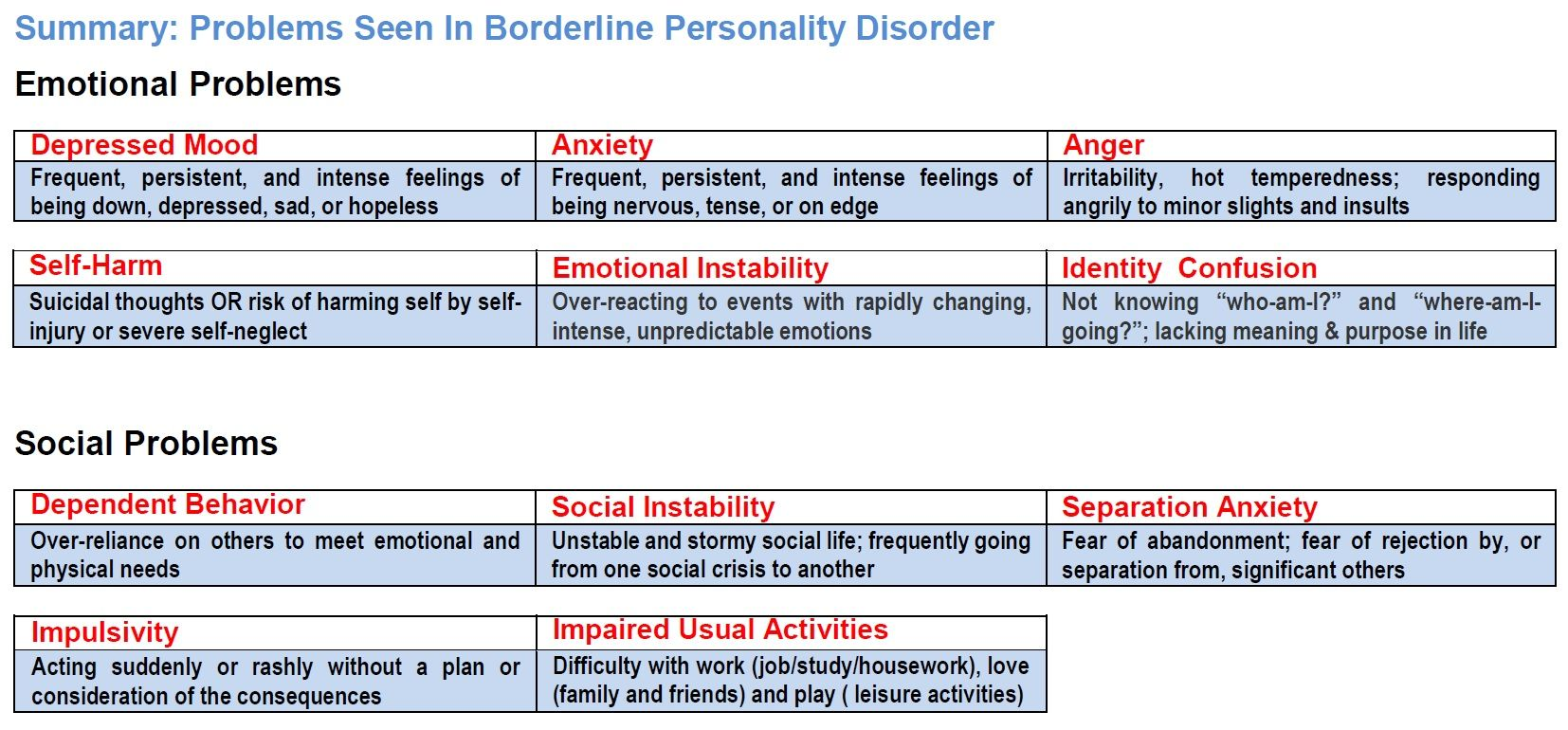 Borderline (Emotionally Unstable) Personality Disorder   My