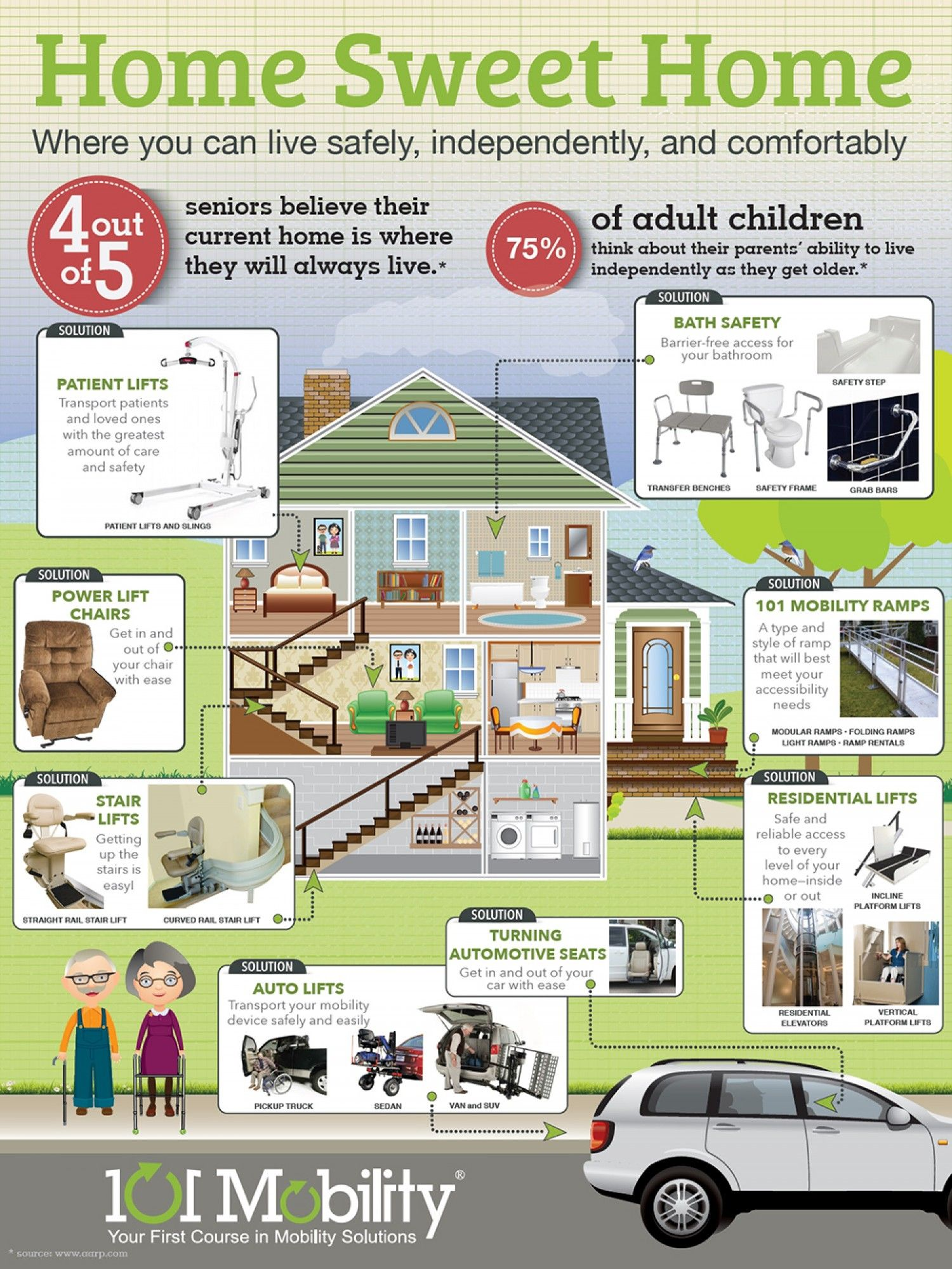 Accessible Home For Elderly And Disabled By 101 Mobility