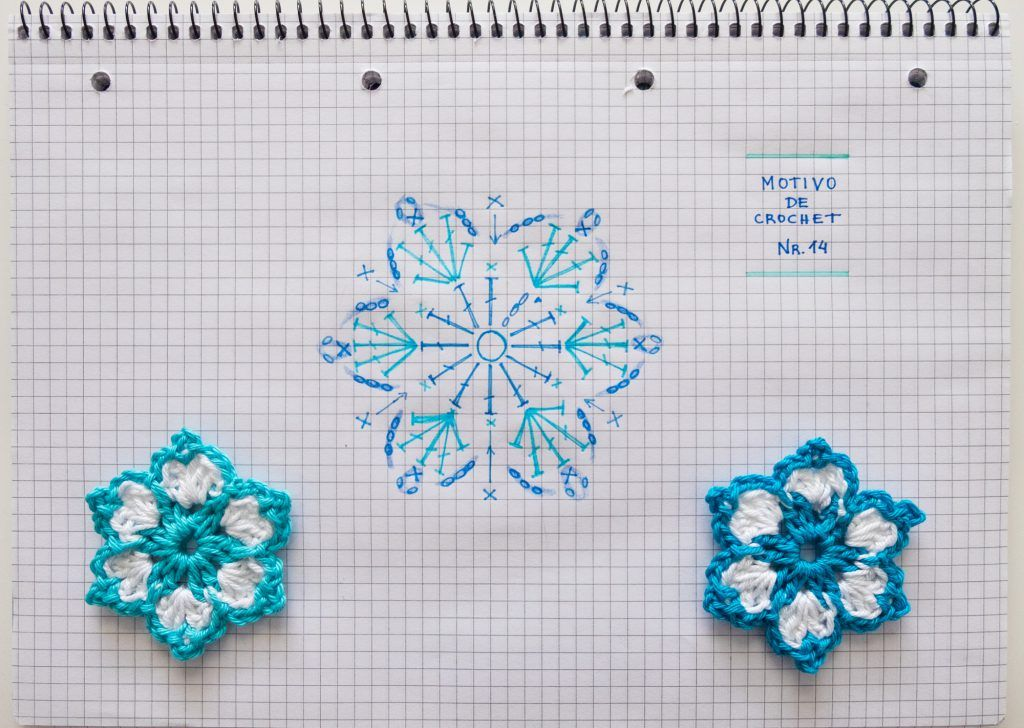 Flower pattern crochet Diagrama de un motivo de ganchillo en forma ...