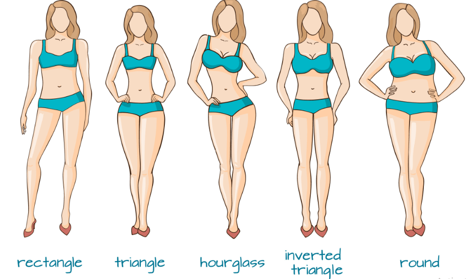60c8d2a9d87b6 5 Most Common Female Body Shapes - MetDaan
