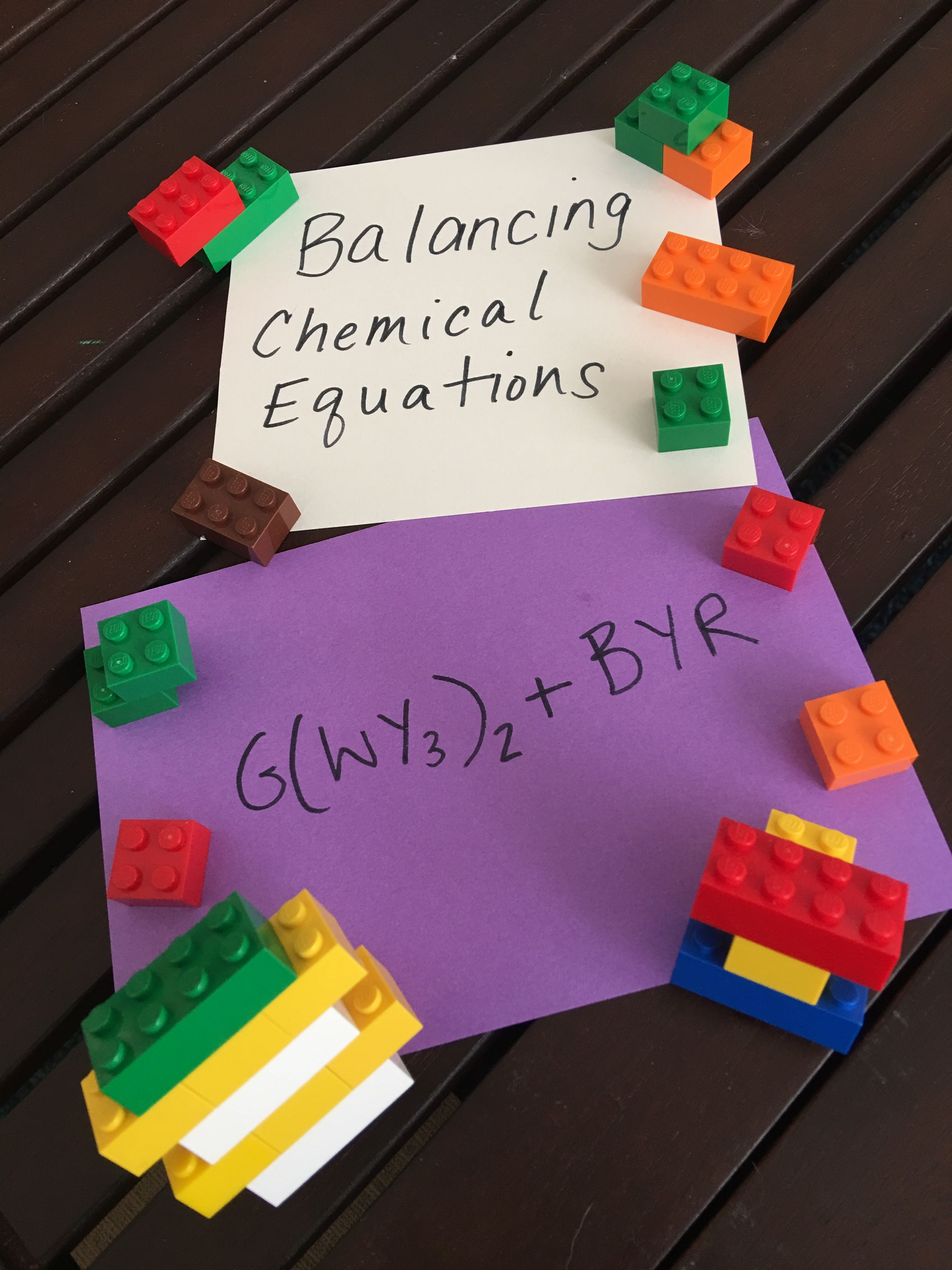 Empowering Parents To Teach Balancing Chemical Equations