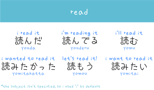 Read Japanese Words Arghlblargh Learn Japanese Words Japanese Words Japanese Phrases