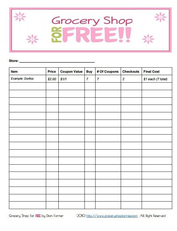 Free Printable Coupon Shopping Grocery List Grocery Shopping Coupons Printable Coupons Grocery Shopping Coupons