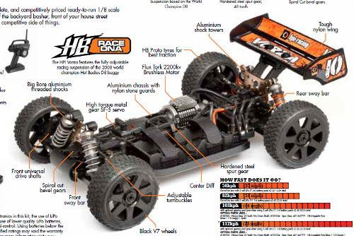 Rc Car Parts Electric Buggy