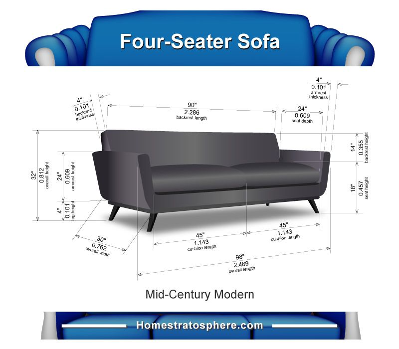 Sofa Dimensions For 2 3 4 And 5 People Charts Rumah