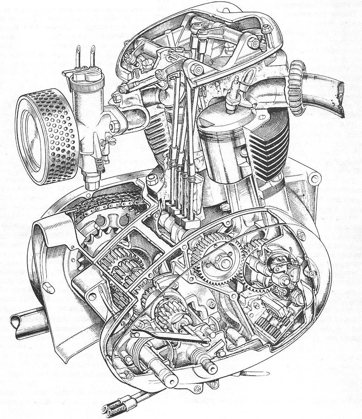 small resolution of diagram motorcycle engine art wiring diagram operations diagram motorcycle engine art