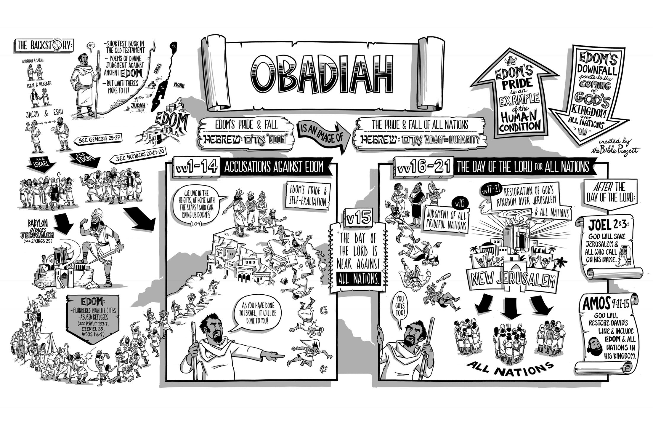 Book of Obadiah Overview - Insight for Living Ministries