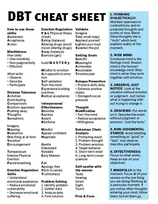 Dialectical Behavior Therapy Cheat Sheet  Dbt Therapy And