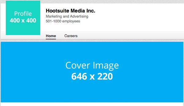 Social media templates - Suggested LinkedIn company profile image - profile templates