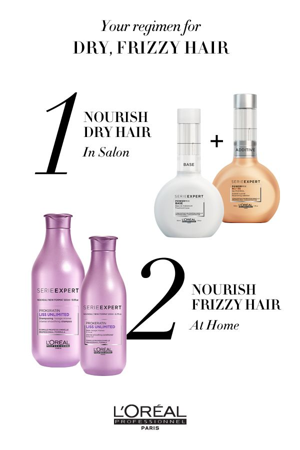 For Dry Frizzy Hair Use Serie Expert Powermix In Salon And Liss Unlimited Shampoo And Conditioner At Home