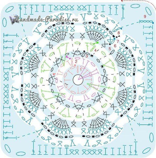 Lepetit Fish | Crochet ~ Motifs | Pinterest | Patrón de ganchillo ...