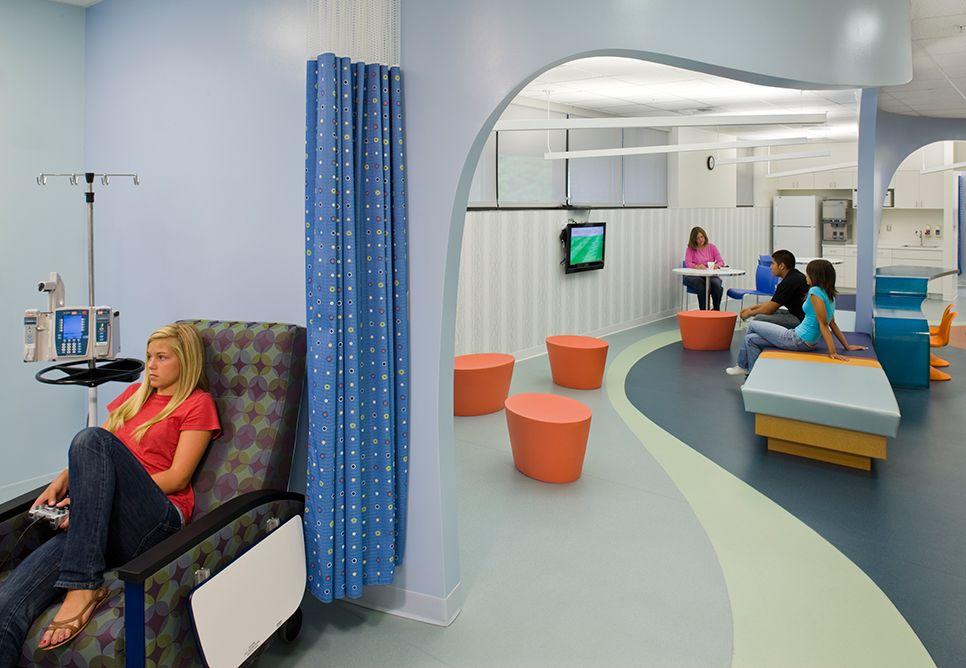 Childrenu0027s Hospital Of Orange County