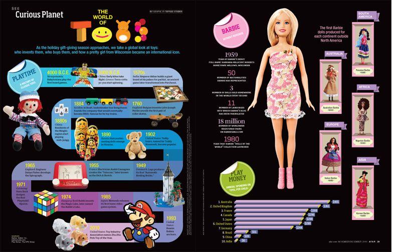 George McCalman on toys