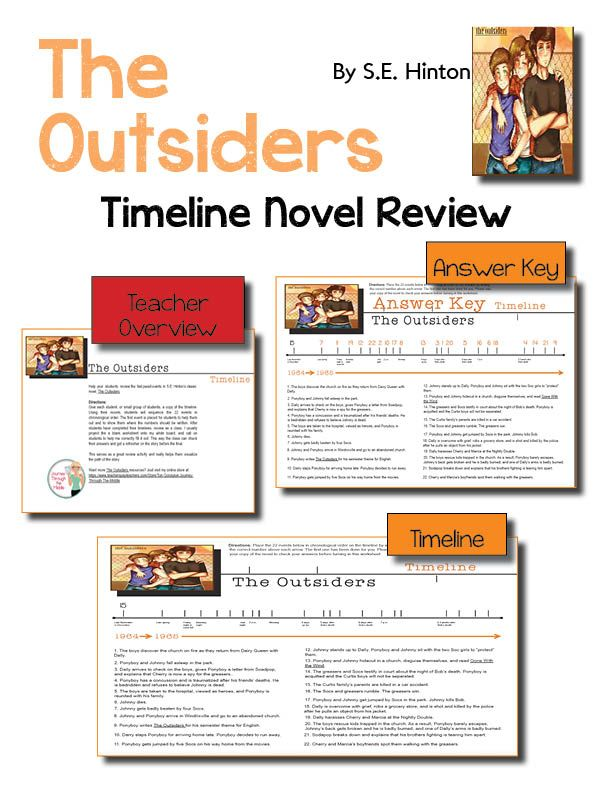 The Outsiders Timeline Review Of Se Hintons Novel Tpt Language