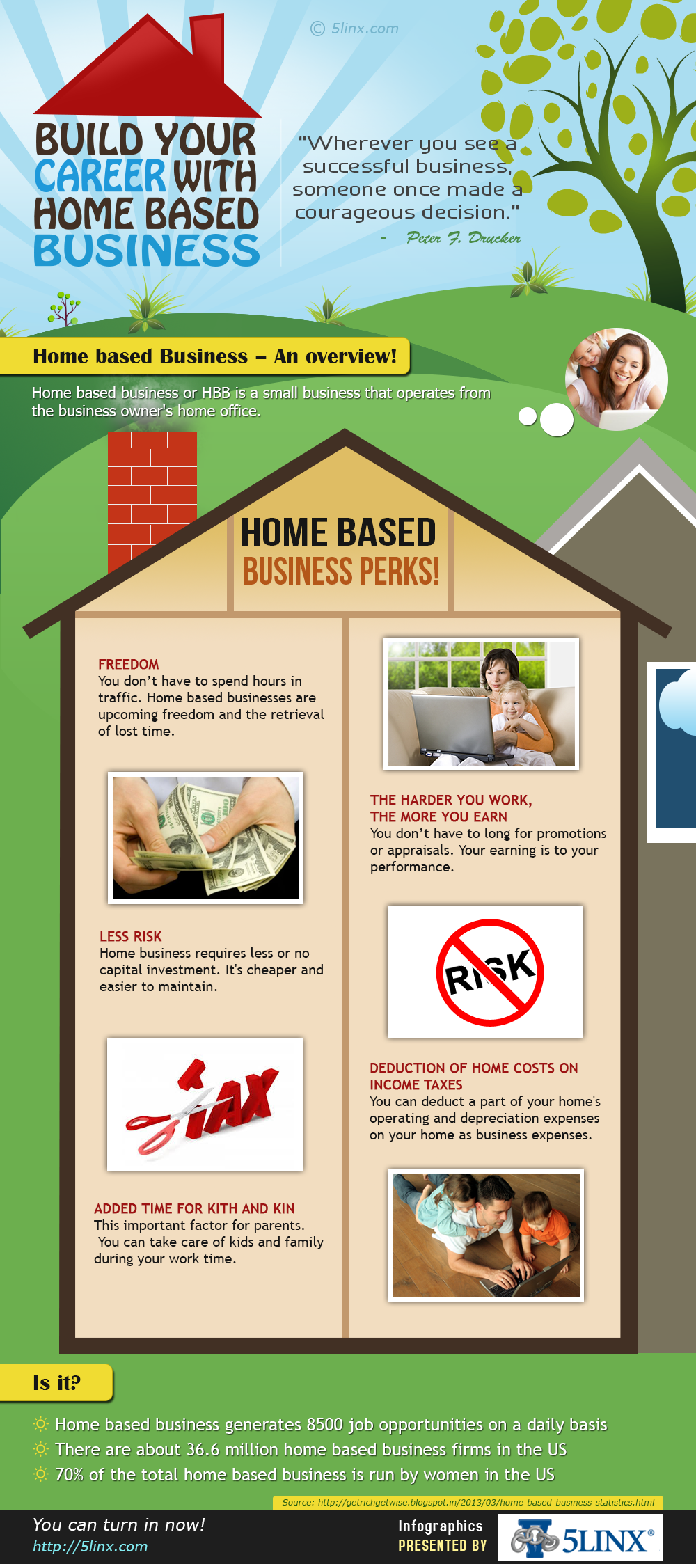 Can I Run A Small Business From Home Part - 23: Build Your Career With Home Based Business - Http://5linx.com/
