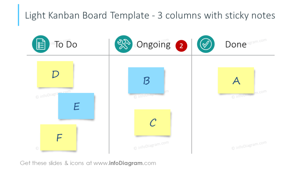 Modern Outline Kanban Boards Powerpoint Template Agile Project Task Management Icon Graphics Kanban Board Kanban Kanban Cards